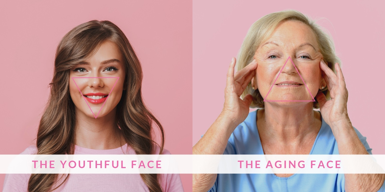 Youthful and aging face triangle at Miami Skin & Vein